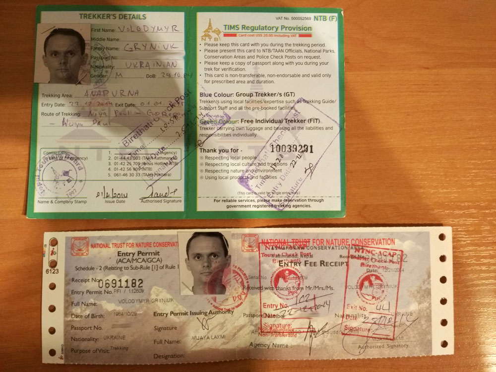 TIMS ACAP permit перміт